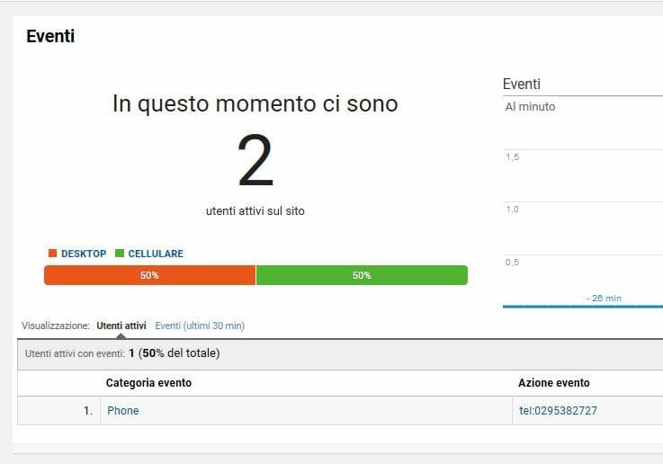 Tracciare i click con Google Tag Manager - l'evento in tempo reale su Analytics